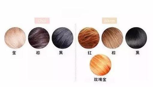 发色对照图